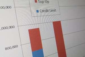 credit insurance premium